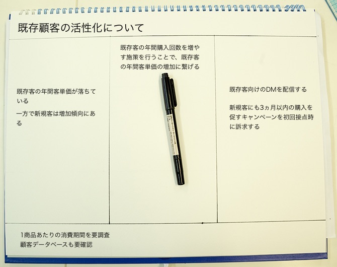 5つ枠の手書きノート術